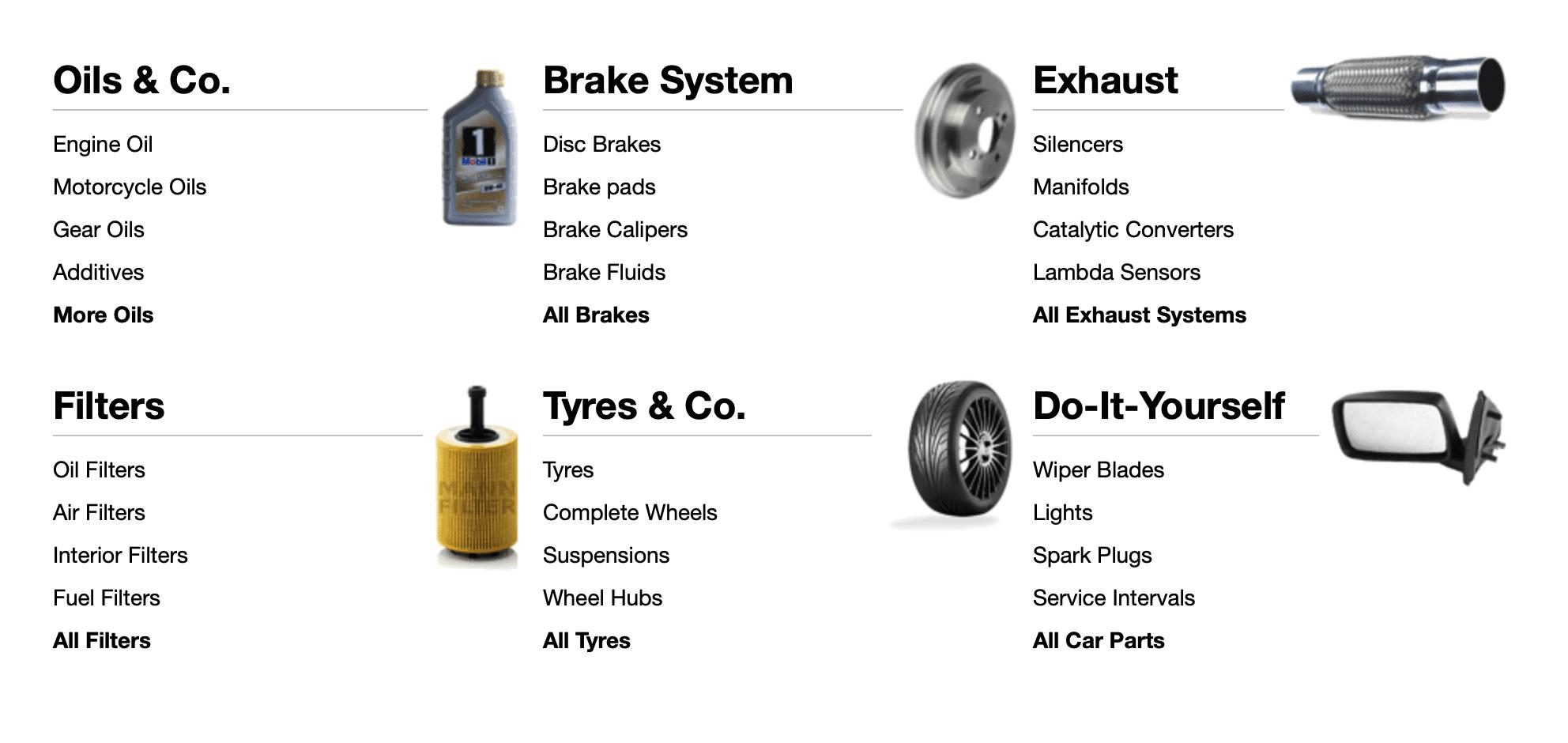 123 Spare Parts – Car Spares